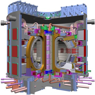 Iter kernfusion
